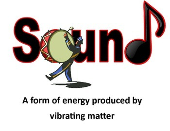 Sound Energy Vocabulary Posters