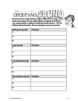 Sound Energy:Observing Sound