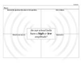 Sound Extended Response Table