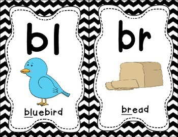 Sound Helper Charts- Consonant Blends, Digraphs, & Trigraphs - Black Chevron