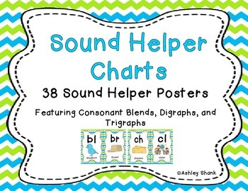 Sound Helper Charts- Consonant Blends, Digraphs & Trigraphs - Blue Green Chevron