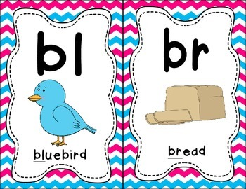 Sound Helper Charts- Consonant Blends, Digraphs & Trigraphs -Blue & Pink Chevron