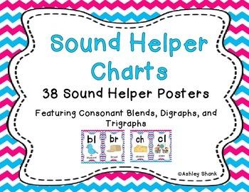 Sound Helper Charts- Consonant Blends, Digraphs & Trigraph