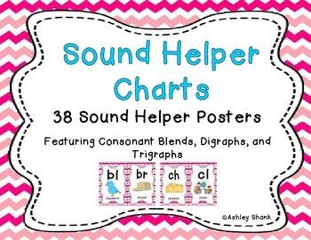 Sound Helper Charts- Consonant Blends, Digraphs, & Trigraphs - Pink Chevron
