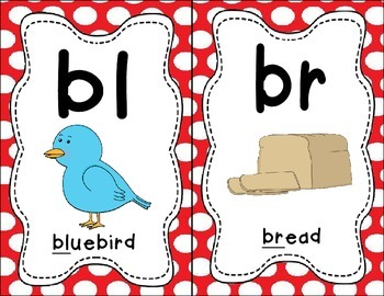 Sound Helper Charts- Consonant Blends, Digraphs, & Trigraphs - Red Polka Dots