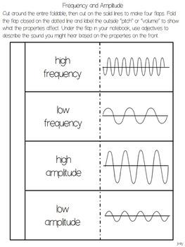 Sound Interactive Notebook Activities