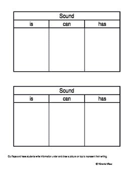 Sound Is, Can, Have Chart