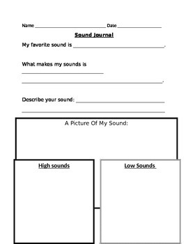 Sound Journal, Pitch, and Volume