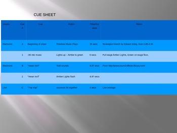 Sound & Light Design Project Powerpoints