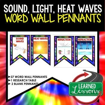 Sound, Light, Heat Waves Word Wall Pennants