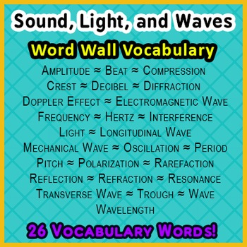 Sound Light Waves Physics WORD WALL Vocabulary 26 Words!