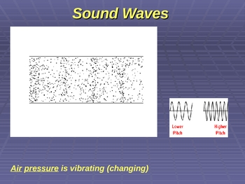 Sound & Light Waves Presentation (dopler transverse longitudinal)