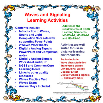 Sound, Light and Electromagnetic Waves Learning Packet