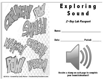 Sound Mini Labs