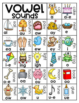 Sound Offices (a resource for your students)