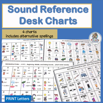 Letter and Sound Charts complement Jolly Phonics