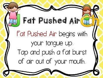 Sound Sorts: Beginning Sounds Set Six: Fat Pushed Air J&Ch