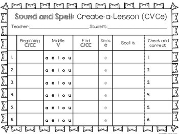 Sound + Spell: Lesson 3 and 4 Sets CVC and CVCe Mix