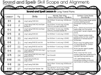 Sound + Spell: Lesson 6 Set Long Vowel Teams