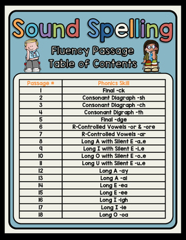 Sound Spelling Fluency Pack
