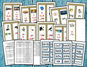 Sound/Spelling Interactive Word Wall