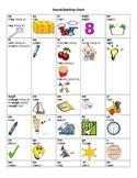 Sound Spelling Phonics Chart