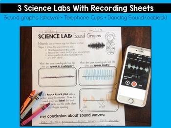Sound Unit: A K-2 Next Gen Science Unit