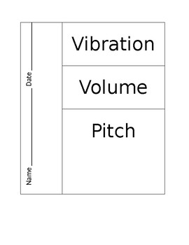Sound Vocabulary