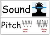 Sound Vocabulary Cards