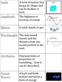 Sound Vocabulary Cards
