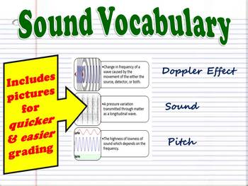 Sound Vocabulary for Interactive Notebooks