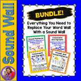 Sound Wall Bundle - To Transform Your Word Wall into a Sound Wall