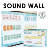 Sound Wall (Includes Vowel Valley)