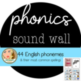 Sound Wall - Phonemes with Spellings - Mouth Shapes Pictures - Phonics