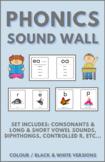 Sound Wall - Phonics Poser Set