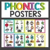 Sound Wall Phonics Posters Polkadot Theme