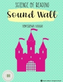 Sound Wall | Science of Reading | Fairytale Theme