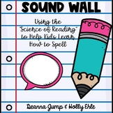 Sound Wall - Speech to Sound- Science of Reading