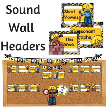 Sound Wall for Reading and Phonics