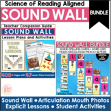 Sound Wall with Mouth Photos Lessons & Activities Bundle -