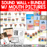 Phonics and Phonemes - Sound Wall with Mouth Pictures - So