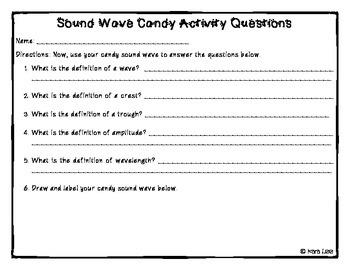 Sound Wave Candy Activity