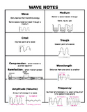 Sound Wave Notes