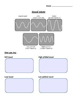 Sound Wave Shapes Worksheet