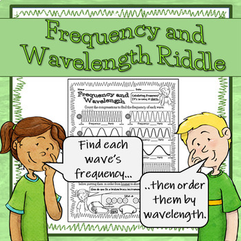 Sound Waves: Frequency & Wavelength Riddle