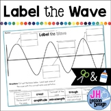 Sound Waves:  Label the Wave
