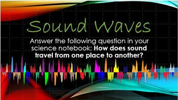 Sound Waves & Pitch