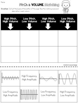 Sound Waves: Pitch and Volume Matching