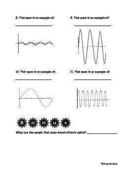 Sound Waves Quiz by Cloey Holzman | Teachers Pay Teachers