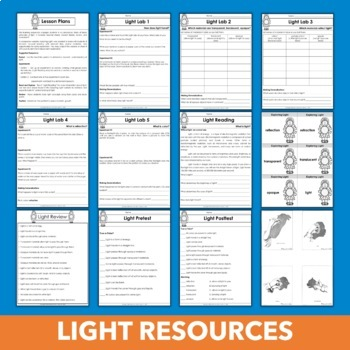 Sound and Light Bundle - Two Popular Science Units with Experiments & More!